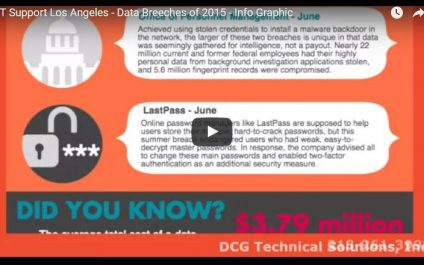 Data Breaches of 2015 — The Top 10 Worst IT Hacks of the Year – IT Support Los Angeles