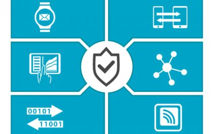 The Importance of IoT Cyber Security with IT Consulting in Los Angeles