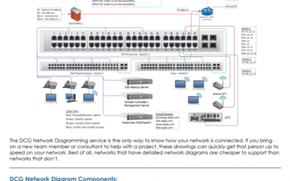 IT Talk – The Importance of Network Diagramming – IT Solutions Los Angeles