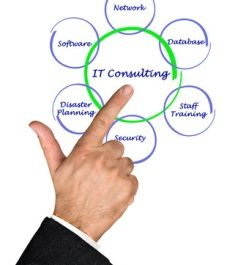 Find Your Ideal Tech Solution with IT Consulting in Los Angeles