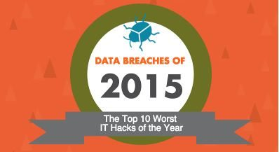 Top 10 Data Breaches of 2015 [INFOGRAPHIC]