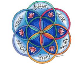 Sacred Sound Journey and the Art of the Mandala: Blending Contemplative Practices with Art and Sound