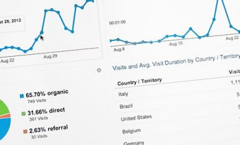 The business benefits of Google Data Studio
