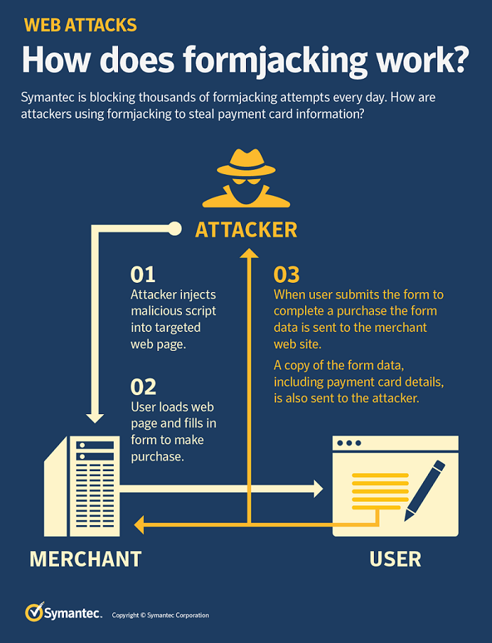 Formjacking-Infographic