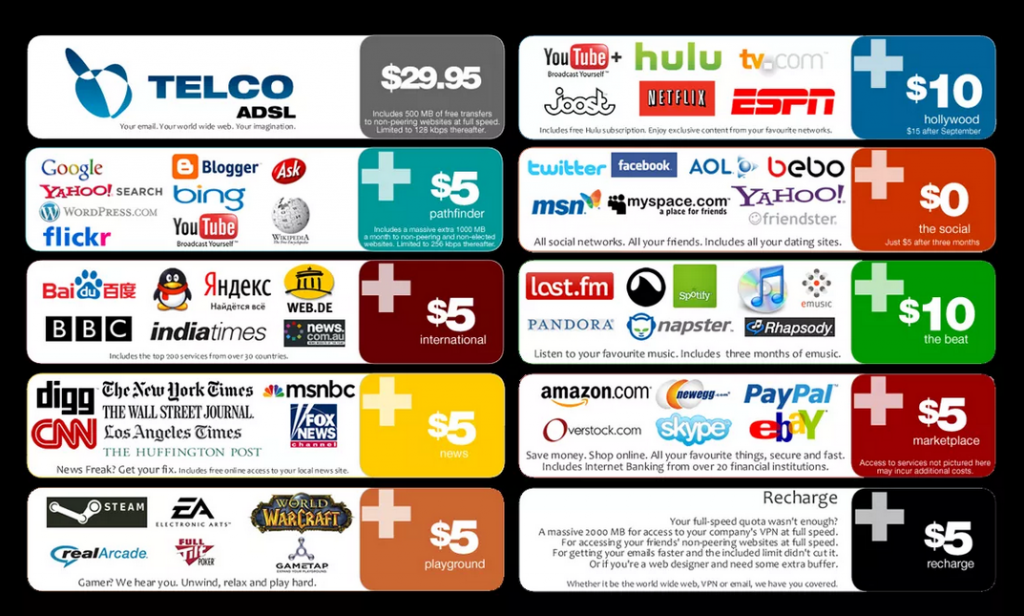 Net Neutrality packages mockup