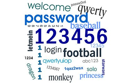 Worst Password List