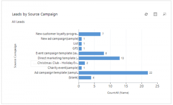 Microsoft Dynamics CRM: Is it a Contact or a Lead?