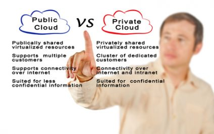 IT Support in New York: Public Cloud Vs. Private Cloud
