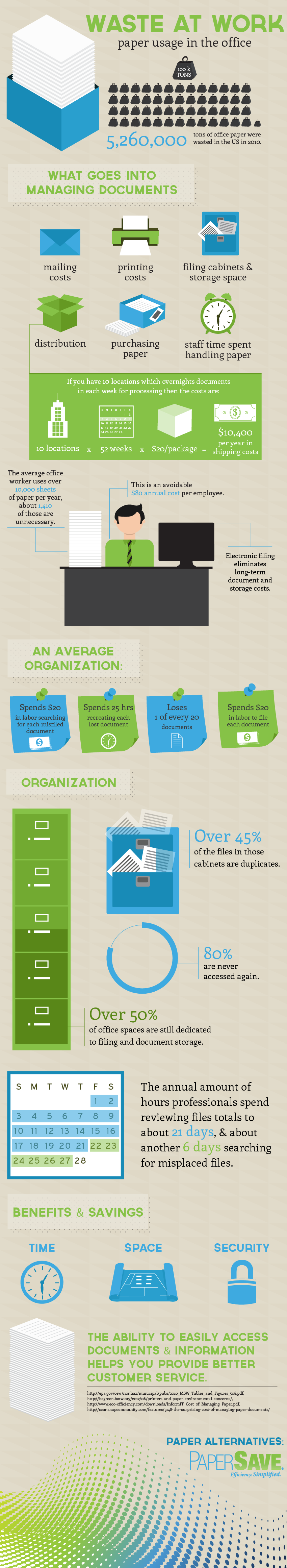 Infographic-Waste-at-Work-1