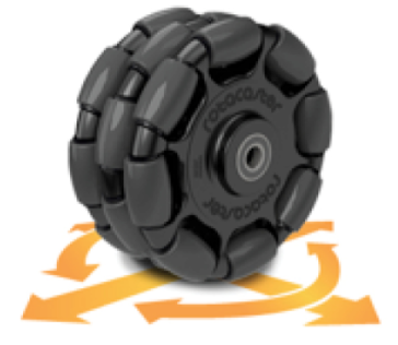 Multi Directional Wheels