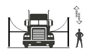 Pivoting Truck Netting