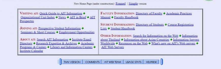 The evolution of the AIT website