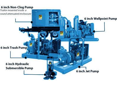 Pumps - Fullerton