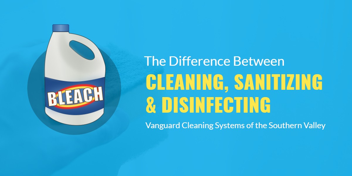 what is the difference between cleaning sanitizing and disinfecting