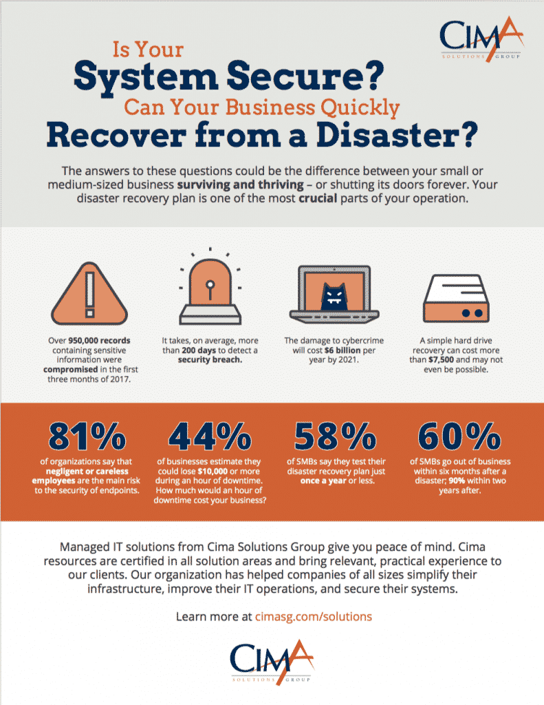 disaster recovery infographic