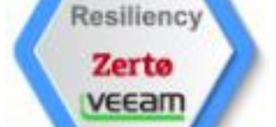 Resiliency-Layer-Featuring-Veeam-and-Zerto