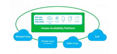 The-Virtual-Layer-of-our-Software-Defined-Ecosystem-1