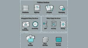 nutanix-enterprise-cloud-stack-300x165