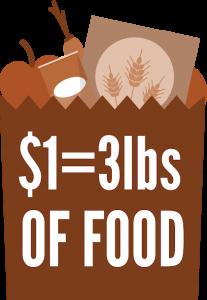 Cima/ Donate/ United Way of Denton / Feed Back for Feedback Campaign