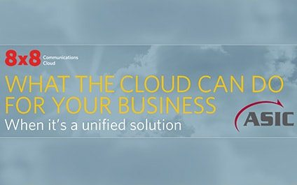 The 8 Most-Asked Questions About Cloud Communications – Answered