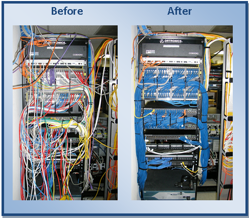 Network Cabling and Wiring - Toledo, Perrysburg, Maumee | Argyle IT ...