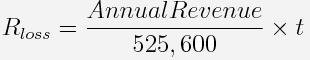 Revenue_lost