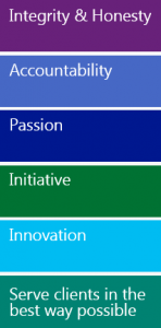 GRS Core Values
