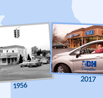 D&H drugstore -serving mid-missouri families since 1956 A local tradition with convenience in mind.