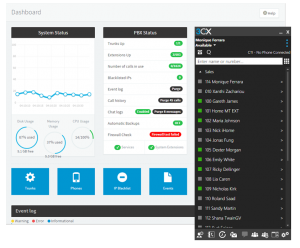 3CX VoIP System Monitoring and Reporting Dashboard