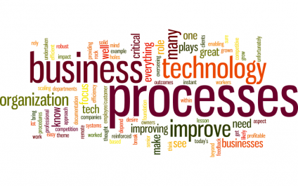 Streamline your processes with the right technology for competitive success
