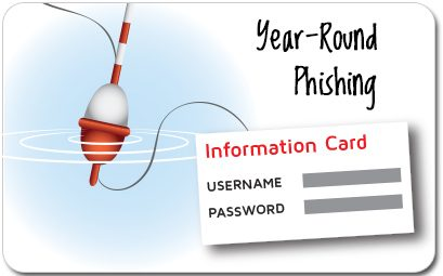 Phishing: Who, What, How and Why. When is now and Where is your office!