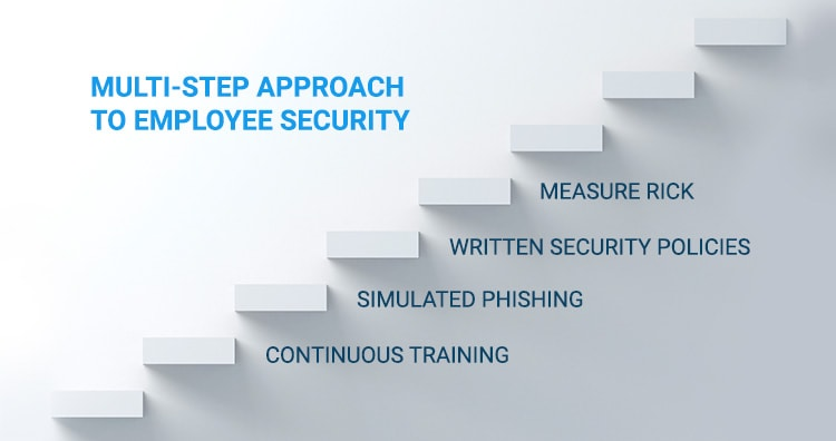 nyc it support company computer technician cyber security