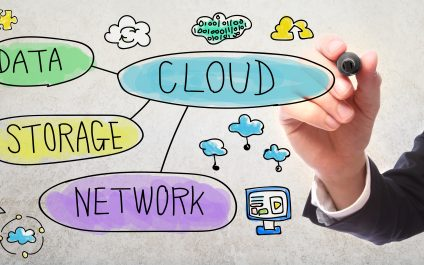 Cloud Computing – What Can it Do For Your Business?